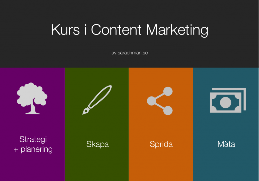 kurs i content marketing